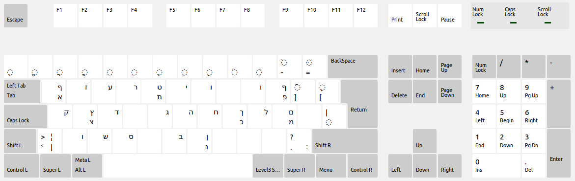 AZERTY Hebrew phonetic layout
